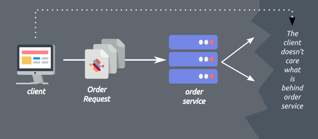 RestFul Web Services to implement Layered Systems
